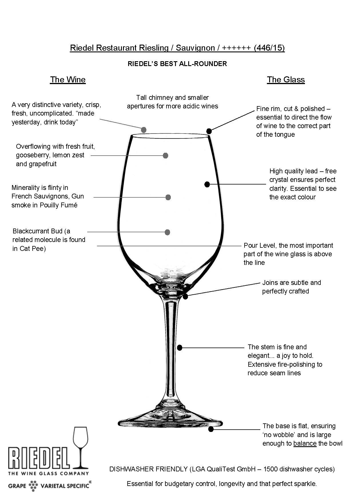 Riedel Glassware The Perfect Choice Hospitality Products