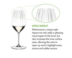 Performance-Optical-Impact